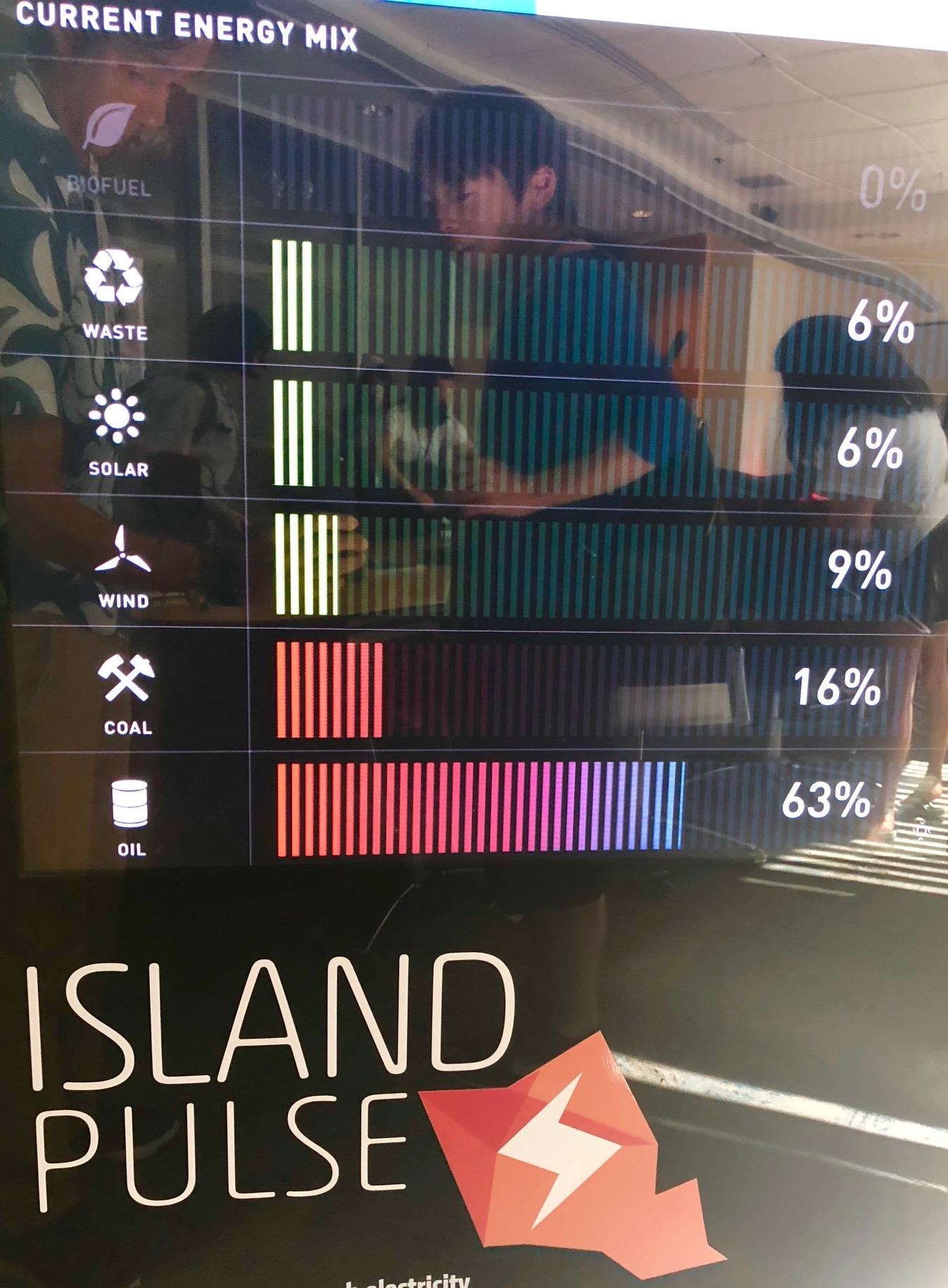 ISLAND PULSE